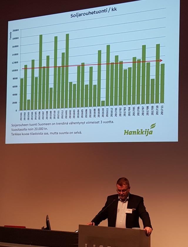 Tarmo Kajander Hankkijalta esitteli, kuinka soijarouheen tuonti Suomeen on vähentynyt tasaisesti viimeiset kolme vuotta.