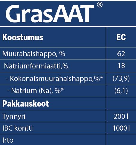 GrasAAT EC on tehokas happo sikojen liemirehun hapotukseen.